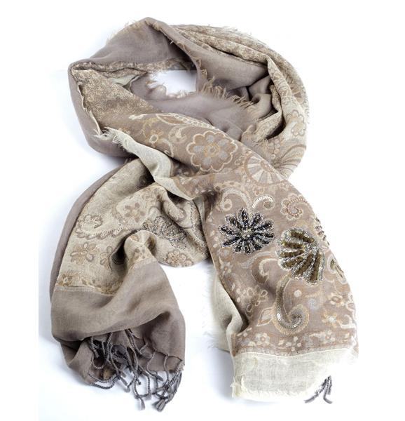 Правильно подбираем аксессуары к осеннему гардеробу: сумки, шарфы, перчатки